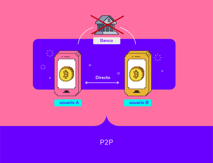 Bitcoin es una red peer to peer sin intermediarios
