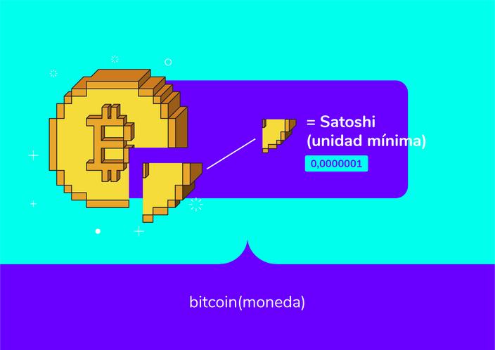 Un satoshi es la fracción más pequeña de bitcoin