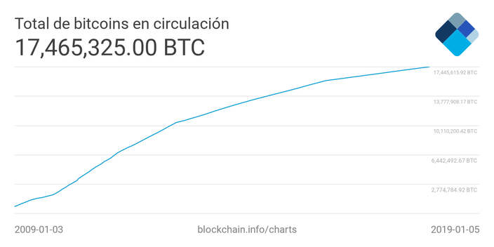 total-bitcoins.png